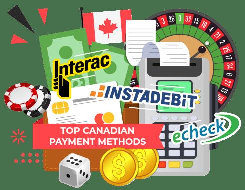 Top Payment Methods in Canada