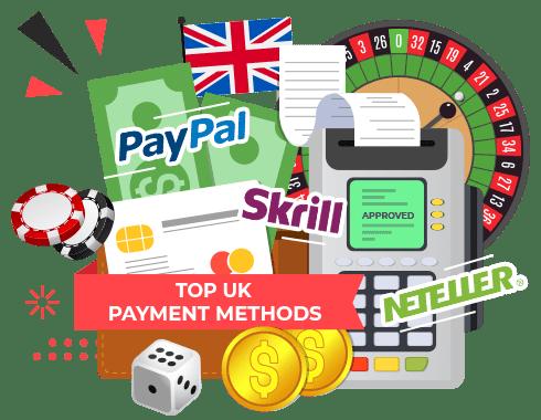 Top Payment Methods UK